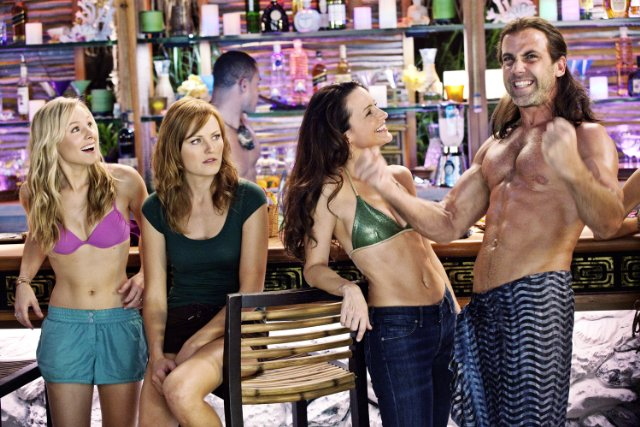 Couples Retreat [2009] Movie Review Recommendation